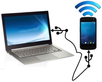 How-To-Connect-PC-Internet-to-Android-Mobile-Phone-Via-USB-Cable-Without-Rooting1
